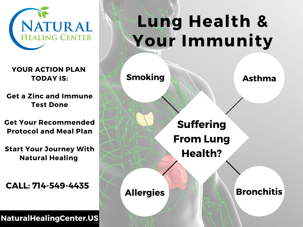 COVID-19: Lung Health and Your Immune System